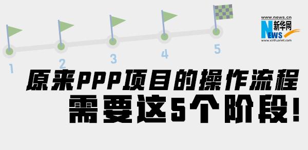 原來PPP項目的操作流程要這5個階段!